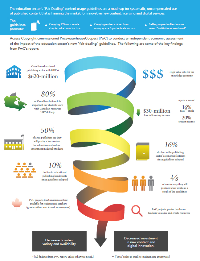 PwC_Report_Infographic